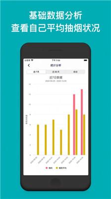 今日抽烟app安卓下载最新版本